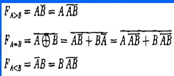 一位二进制数值比较器-求佛.-搜狐博客
