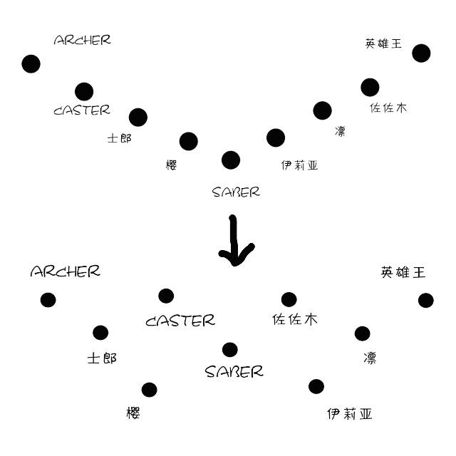儿童变换队形设计图展示