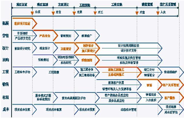程序开发流程【相关词_ 小程序开发流程图】