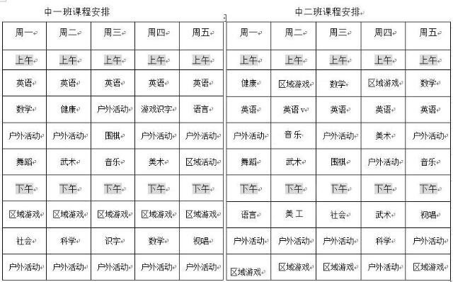 2009年中班课程表-幼儿园中班-搜狐空间