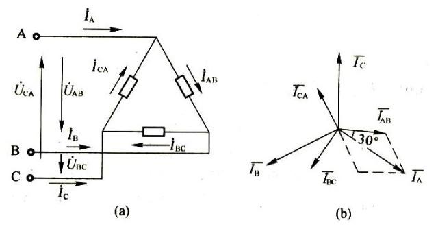 rl与rc串联电路的电压三角形图