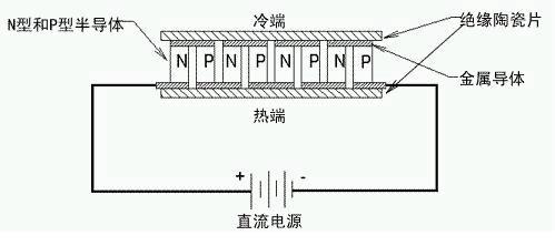基本概念和基本物理量(二)
