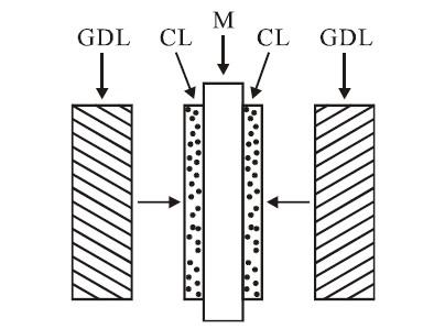 燃料电池膜电极组件结构